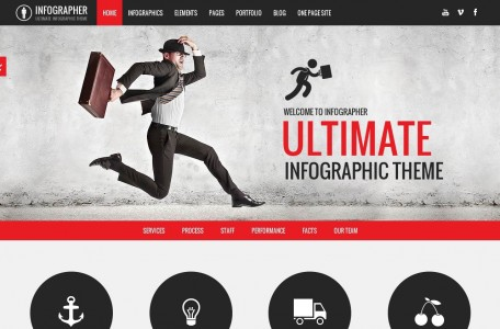 infographer