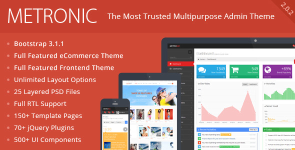 15+ Best Admin Dashboard Themes | CMS Templates